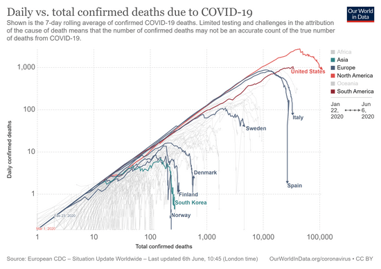 confirmed-covid-19-deaths-total-vs-daily3.png