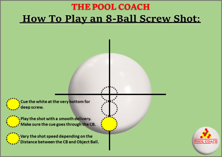 The Pool Coach, where to hit the cue ball for maximum screw on a shot