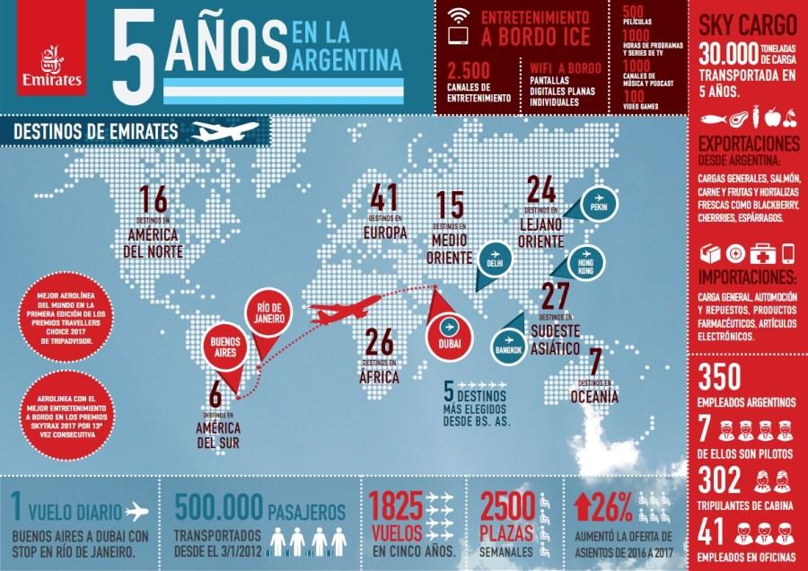 EMIRATES 5 AÑOS EN LA ARGENTINA 2017_001