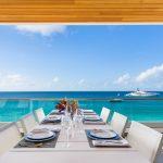 Anguilla proyecta un gran 2020