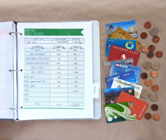 Comprehensive Life Organization System + Planner | The Postman's Knock