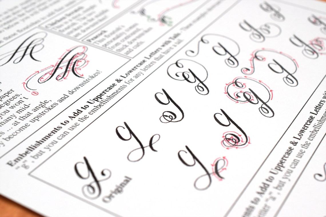 Flourish Formal Style Calligraphy   The Postman's Knock