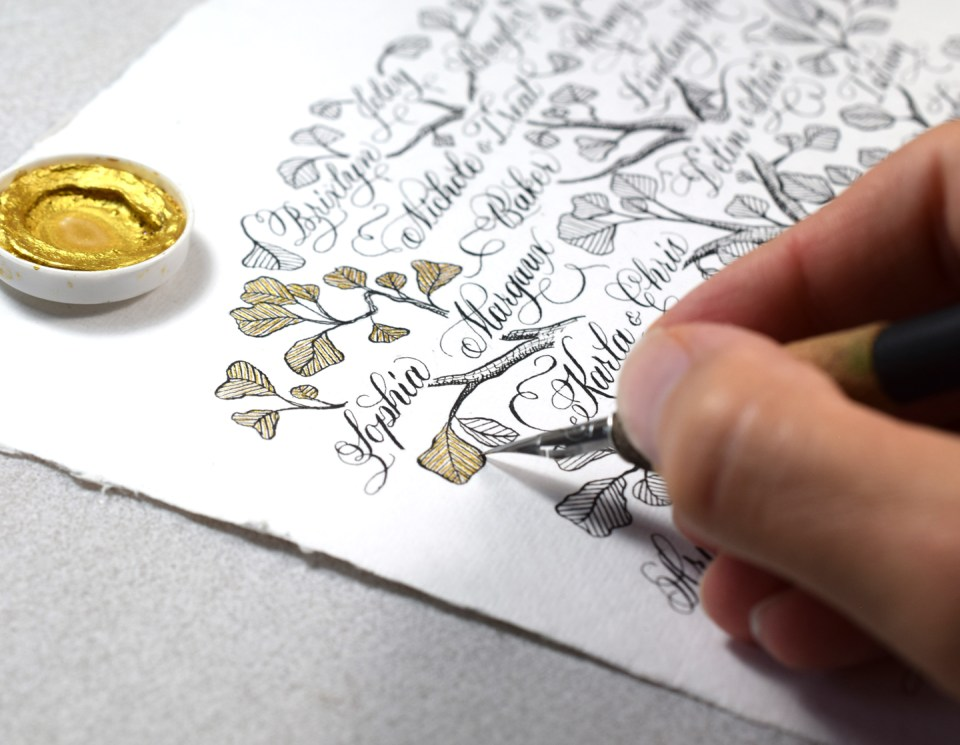 Adding Finetec Gold to the Calligraphy Family Tree
