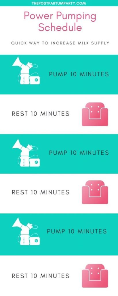 power pumping schedule infographic