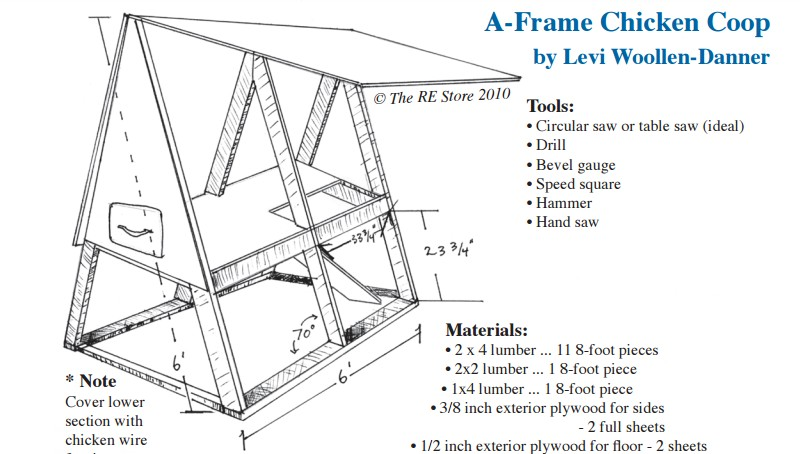 10 A-Frame Chicken Coops For Keeping Small Flock Of