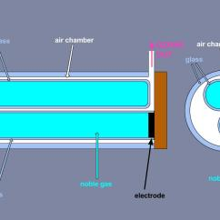 How To Make A Cell Diagram Wiring Of Motor Starter Is Ozone Generated? | The Power