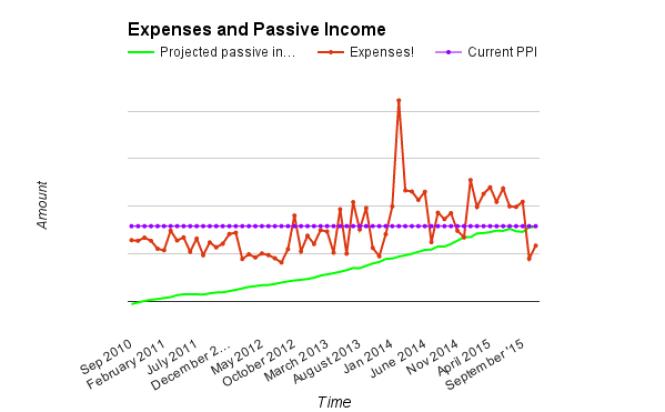 November 2015 chart