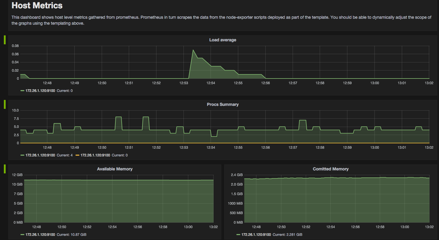 Easy Prometheus Monitoring in Rancher