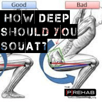 How deep should you squat