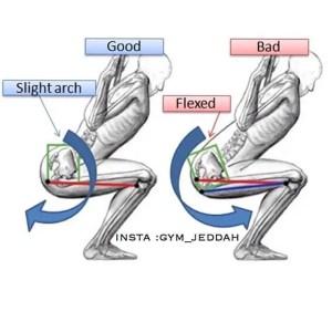 posterior pelvic tilt squat depth