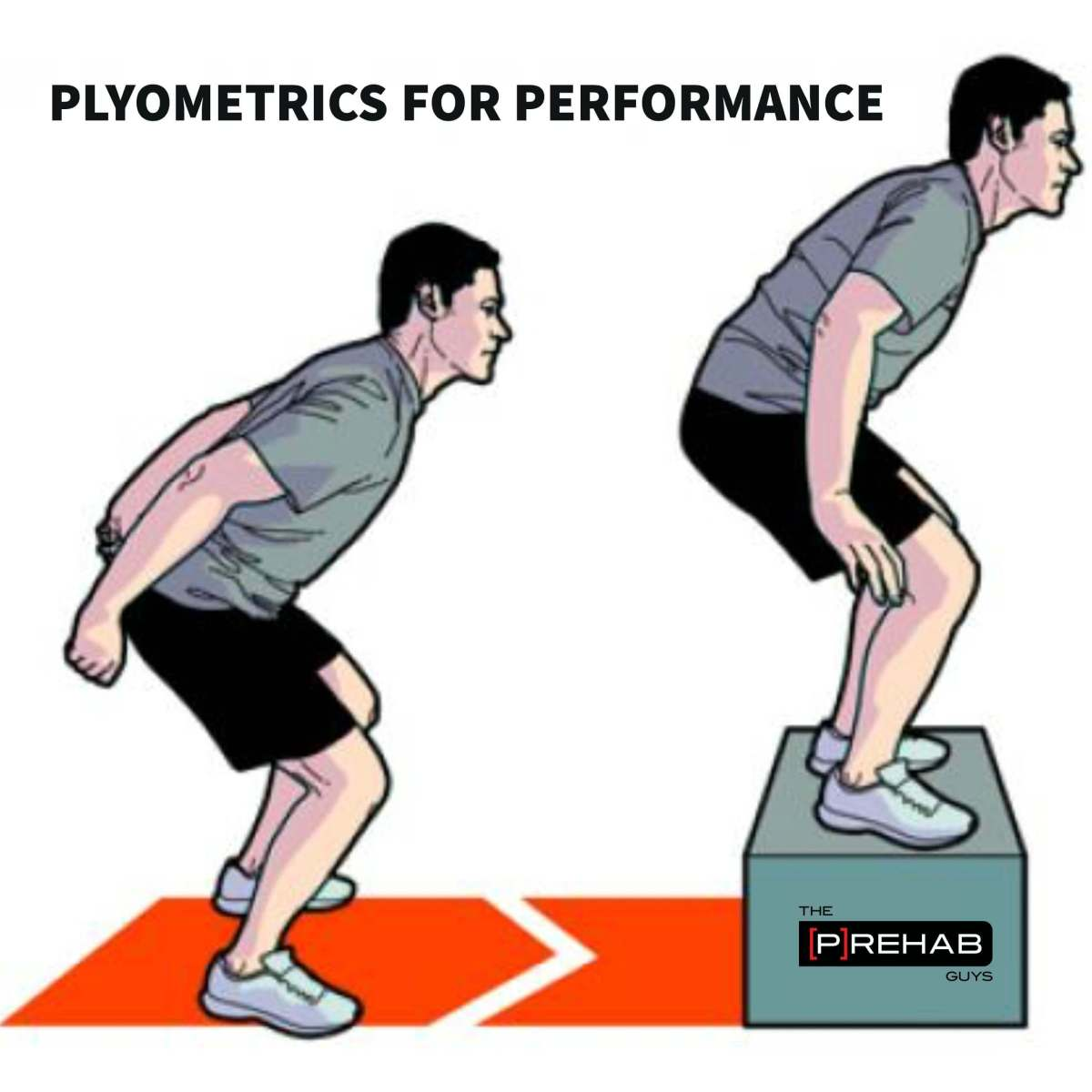 Jump Training - Box Jump Progressions For Evidenced Based Performance