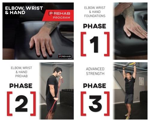 elbow wrist hand program prehab guys
