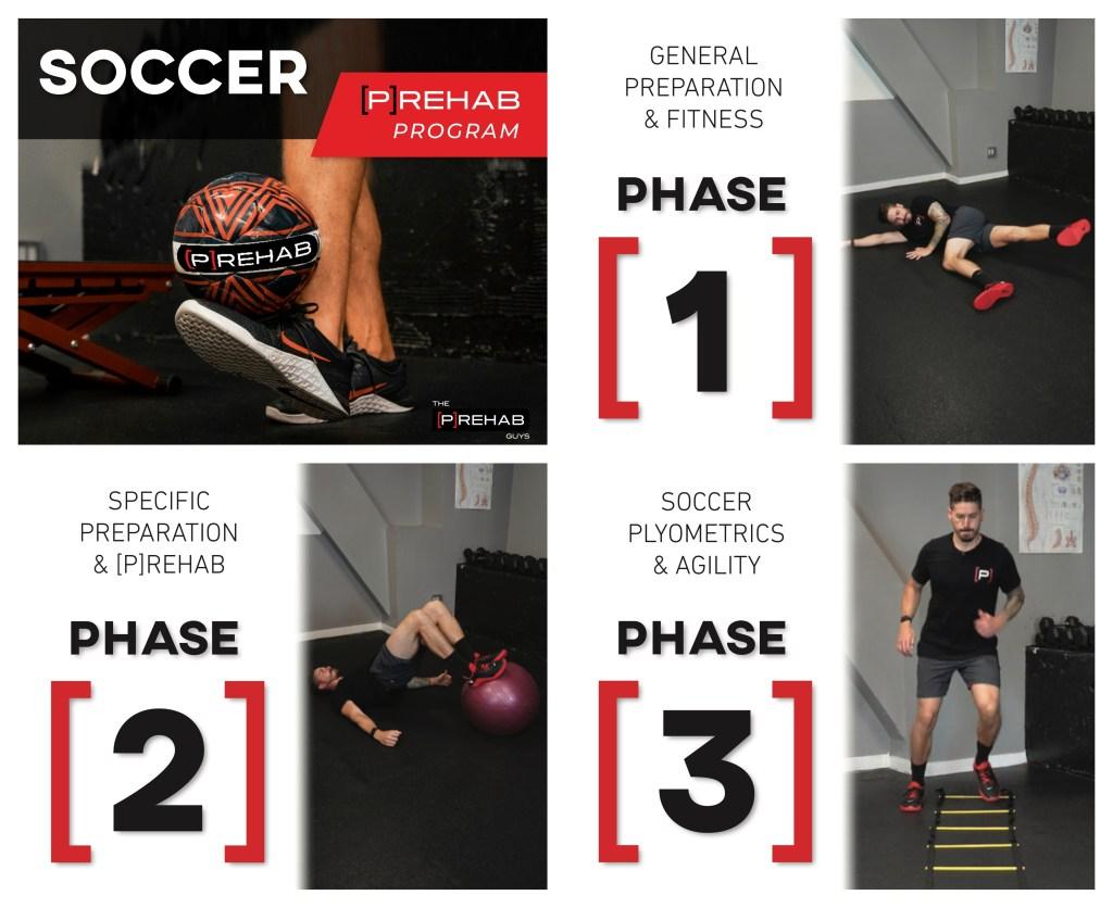 soccer prehab program the prehab guys