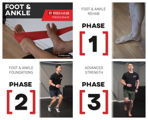 foot rehab after surgery the prehab guys