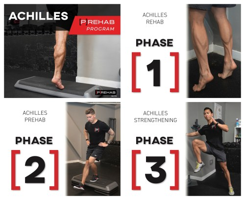 achilles prehab program atomic exercise habits the prehab guys