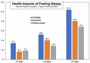 feeling sleepy health benefits prehab guys