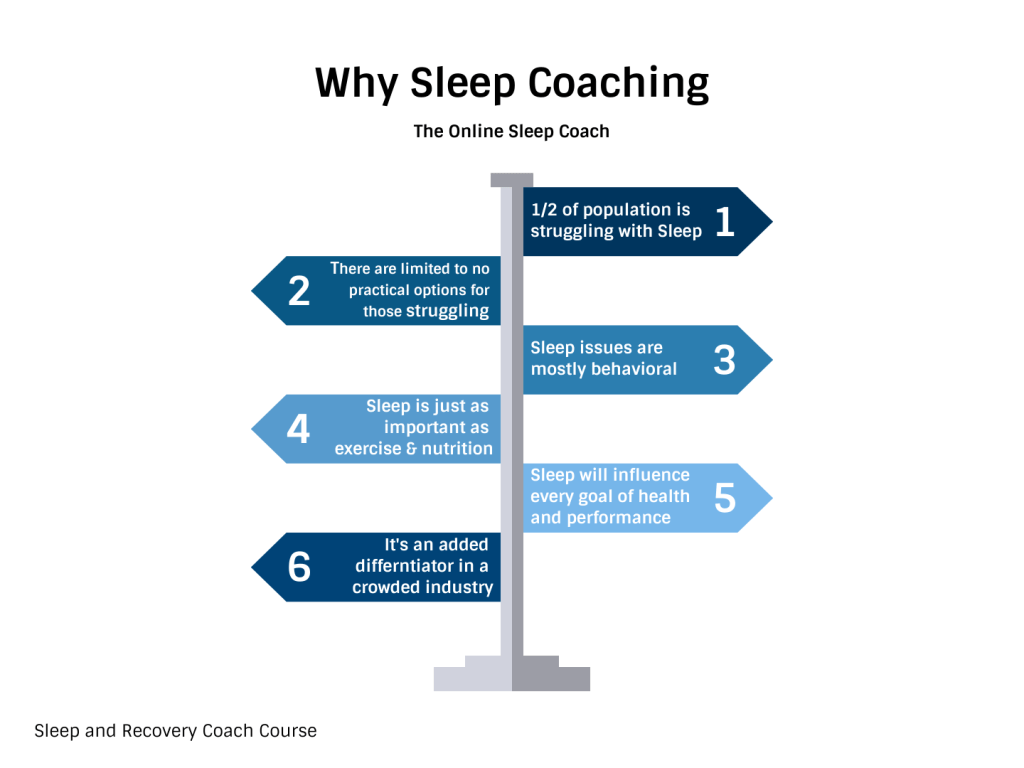 sleep coach health benefits prehab guys
