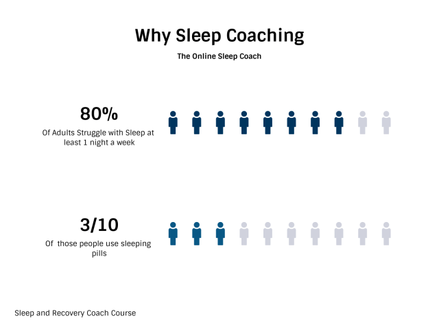 why sleep coach health benefits prehab guys