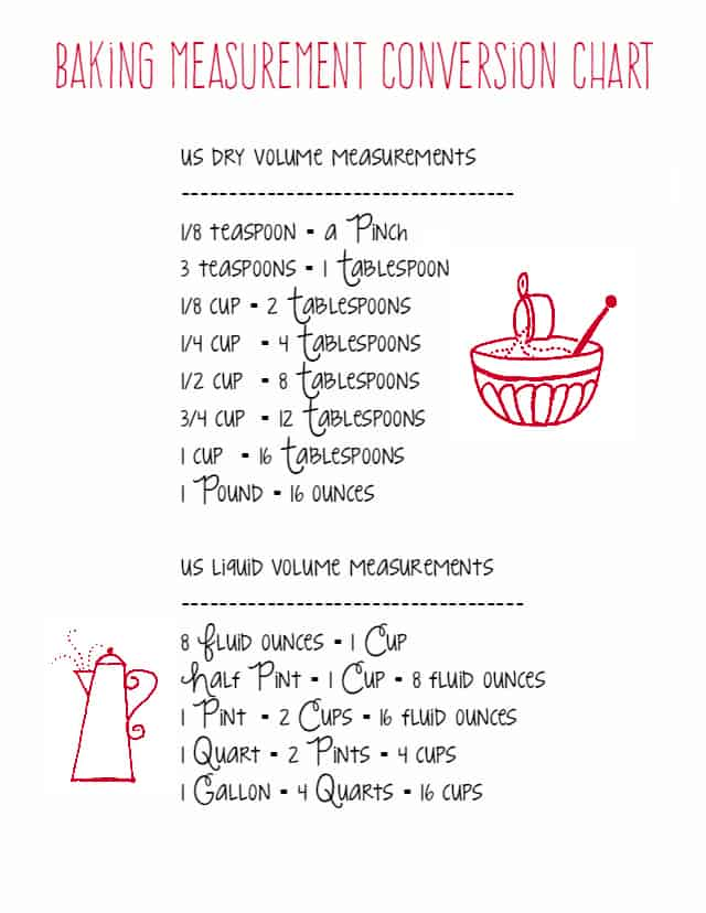 This is a photo of Geeky Printable Cooking Measurement Conversion Chart