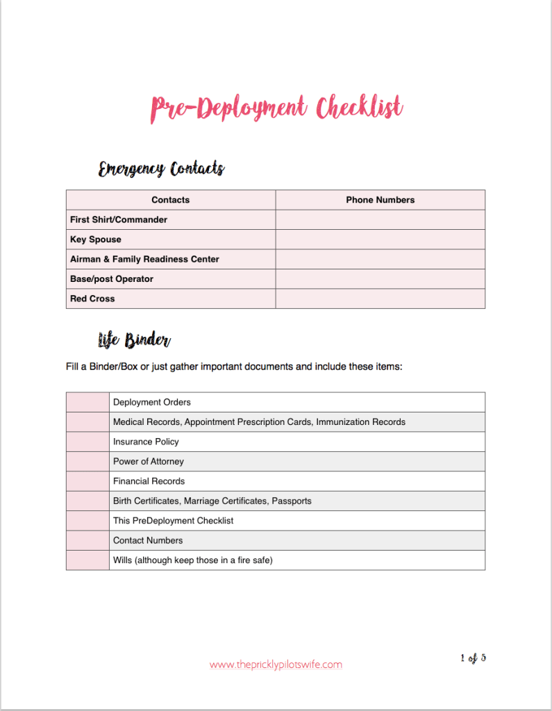 Pre Deployment checklist free printable