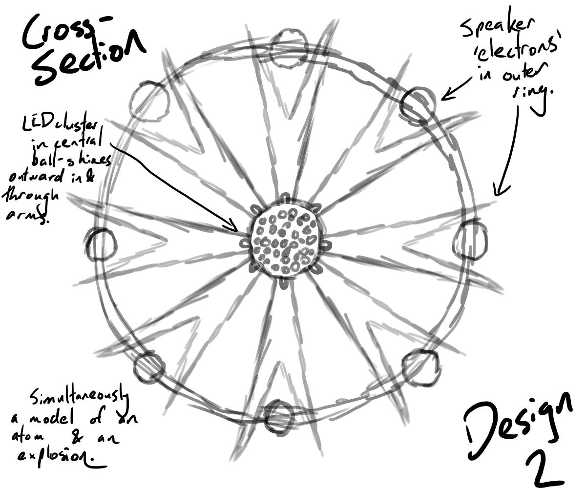 Second Concept