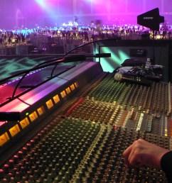 a live soundman s handbook [ 1200 x 900 Pixel ]