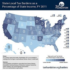 State Tax Burden