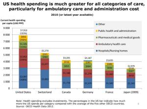 per capita health spending.png