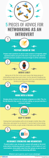 Infographic for networking article