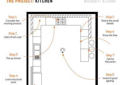 Heart of the Home: Kitchen Reno