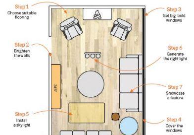 Reno Focus: Sitting Room