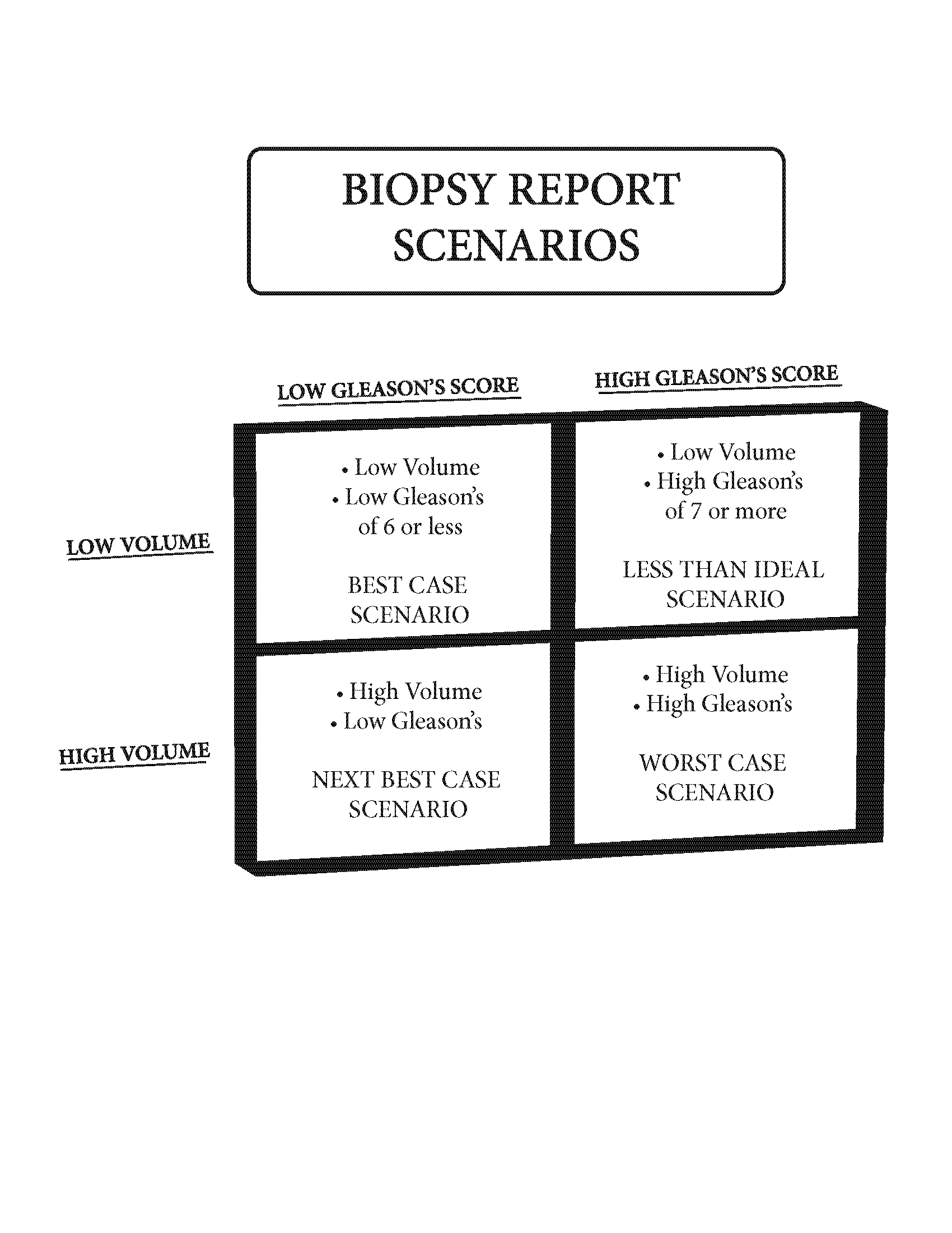 The biopsy specifics- The Disease- Your's is specific to