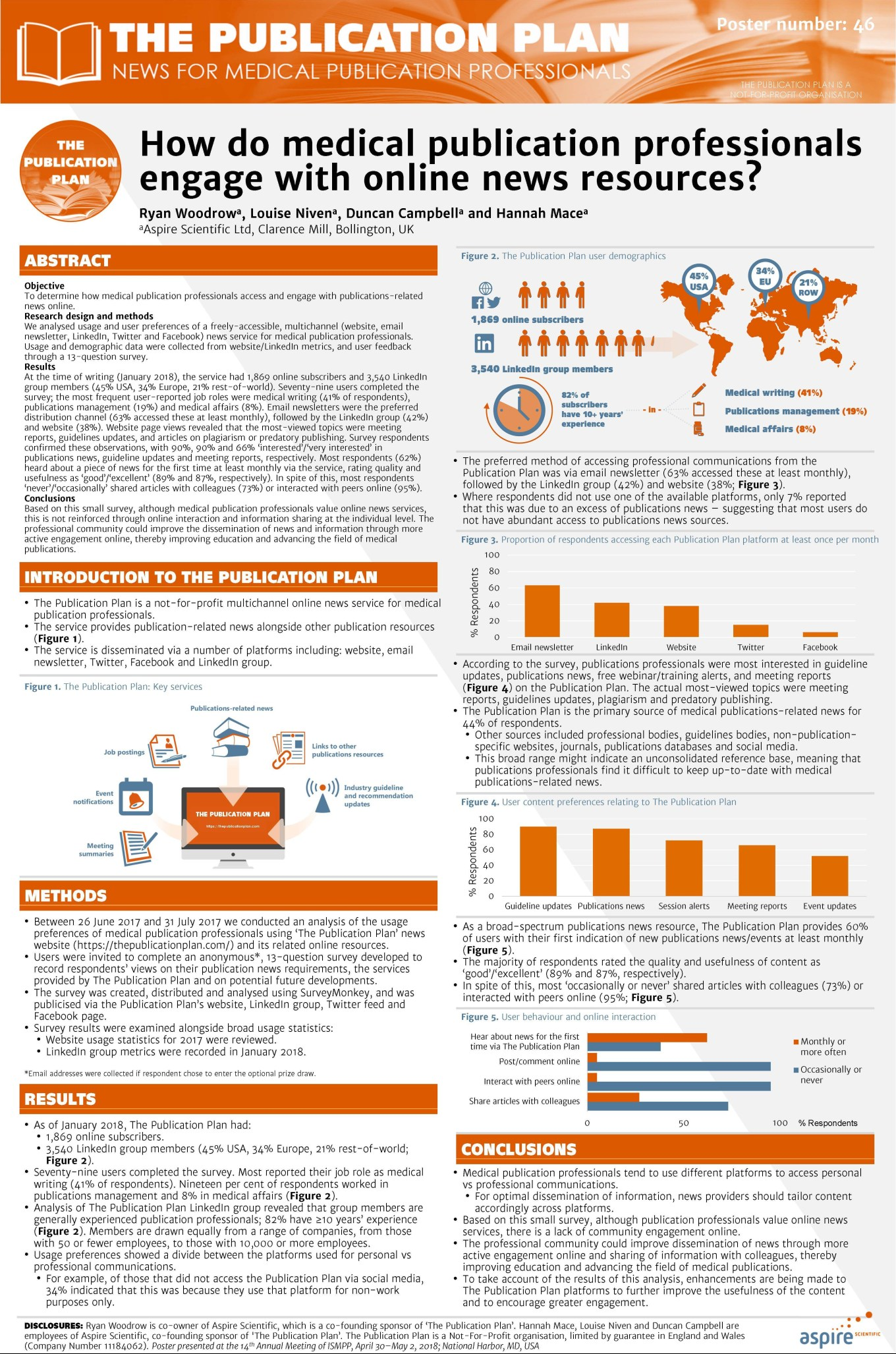 ISMPP US 2018 poster_final draft_18Apr2018.jpg