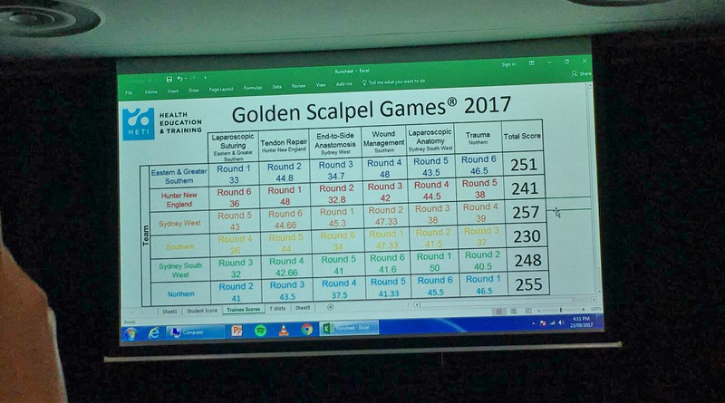 The scoreboard shows the results of the Golden Scalpel Games.