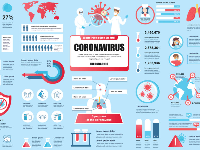 an infographic image showcasing various data pertaining to the coronavirus infection and the human body from graphic design trends of 2021