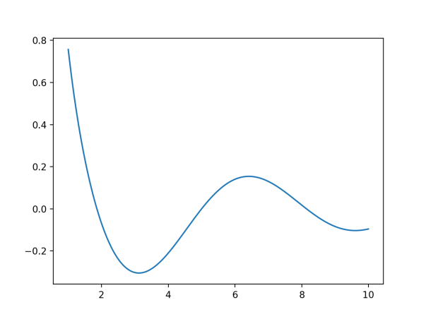 Using NumPy to display equations in Python