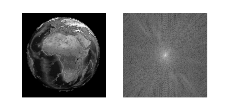 2D Fourier transform of the Earth image obtained using NumPy's fft in Python