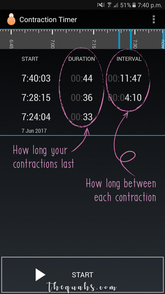 Contraction Timer explained