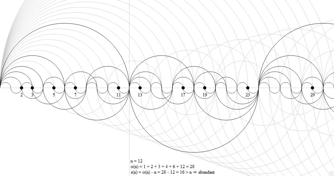 El Patrón de los Números Primos: Prime Number Patterns