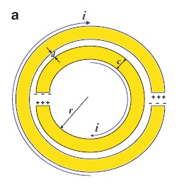 Each split-ring is designed to respond to the electromagnetic field in a certain way. When put together in an array with other split-rings, the periodic construction of many of these cells interacts with the electromagnetic wave as if these were homogeneous materials. This is similar to how light interacts with everyday materials, e.g. glass.