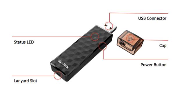 wireless-usb-parts