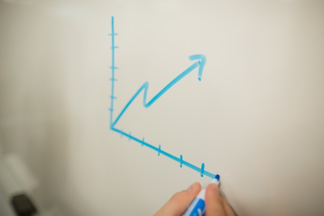 whiteboard graph