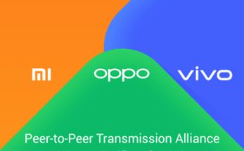 Xiaomi OPPO, Vivo Flie Sharing