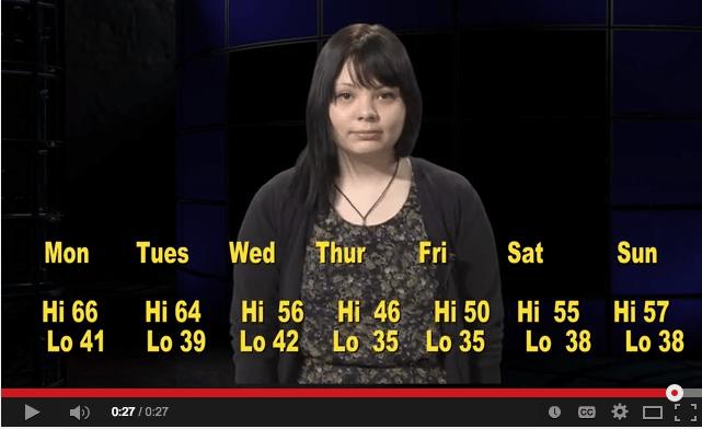 Rambler TV weather report