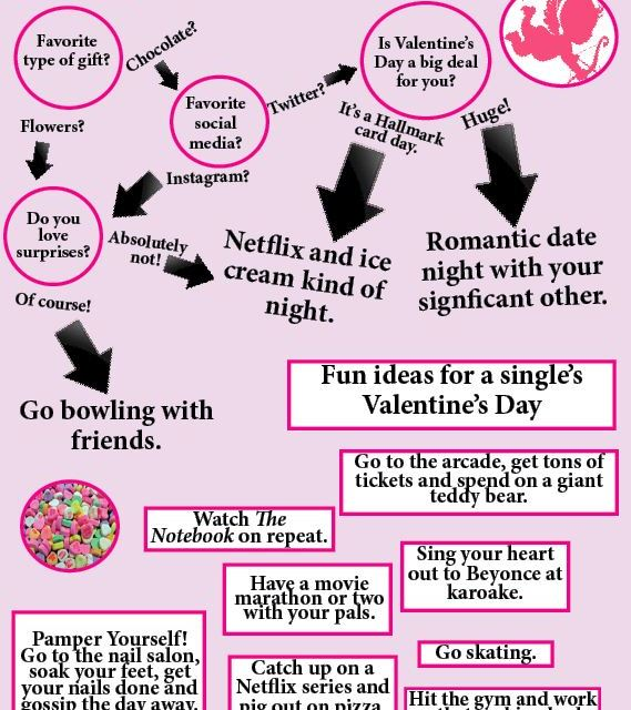 Valentine's Day can celebrate friends, family