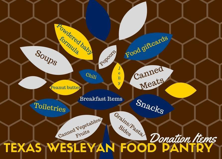 Wesleyan introduces pantry