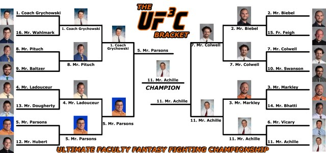 UF3Cbracket_champ
