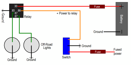 off road light wiring diagram with relay chinese dragon origami lights great installation of for rh he15lks helft bahoz de fog switch and