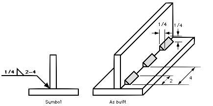 How To Read Welding Symbols
