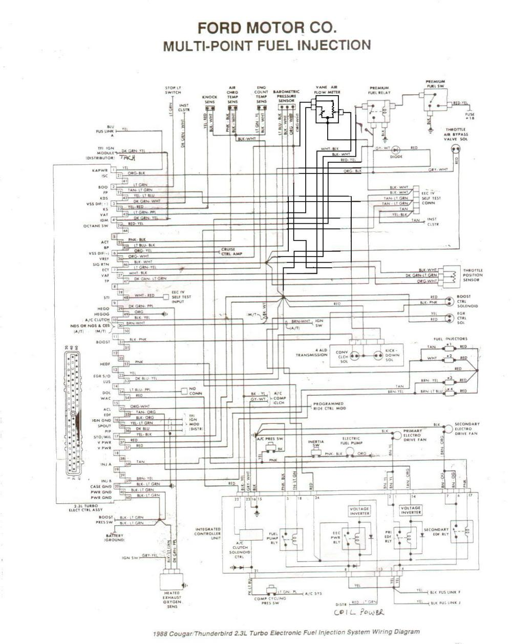 medium resolution of 1987 1988 thunderbrid turbo coupe wiring diagram ford